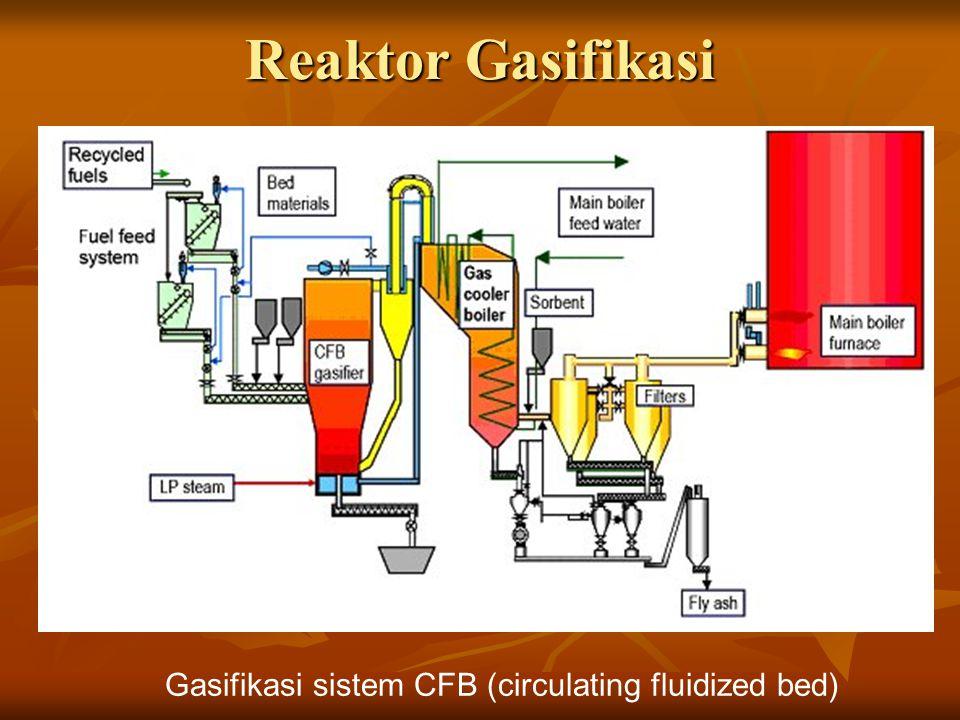 Reaktor Gasifikasi Gasifikasi sistem CFB (circulating fluidized bed)