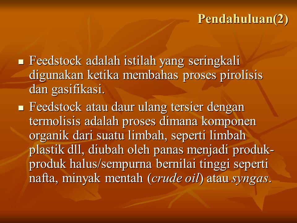 Pendahuluan(2) Feedstock adalah istilah yang seringkali digunakan ketika membahas proses pirolisis dan gasifikasi. Feedstock adalah istilah yang serin