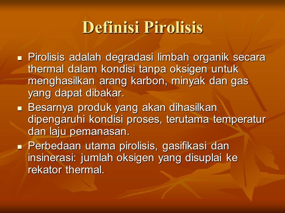 Definisi Pirolisis Pirolisis adalah degradasi limbah organik secara thermal dalam kondisi tanpa oksigen untuk menghasilkan arang karbon, minyak dan ga