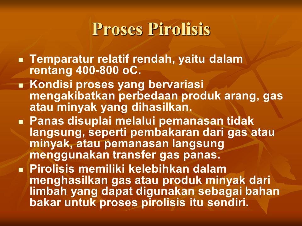 Proses Pirolisis Temparatur relatif rendah, yaitu dalam rentang 400-800 oC. Kondisi proses yang bervariasi mengakibatkan perbedaan produk arang, gas a