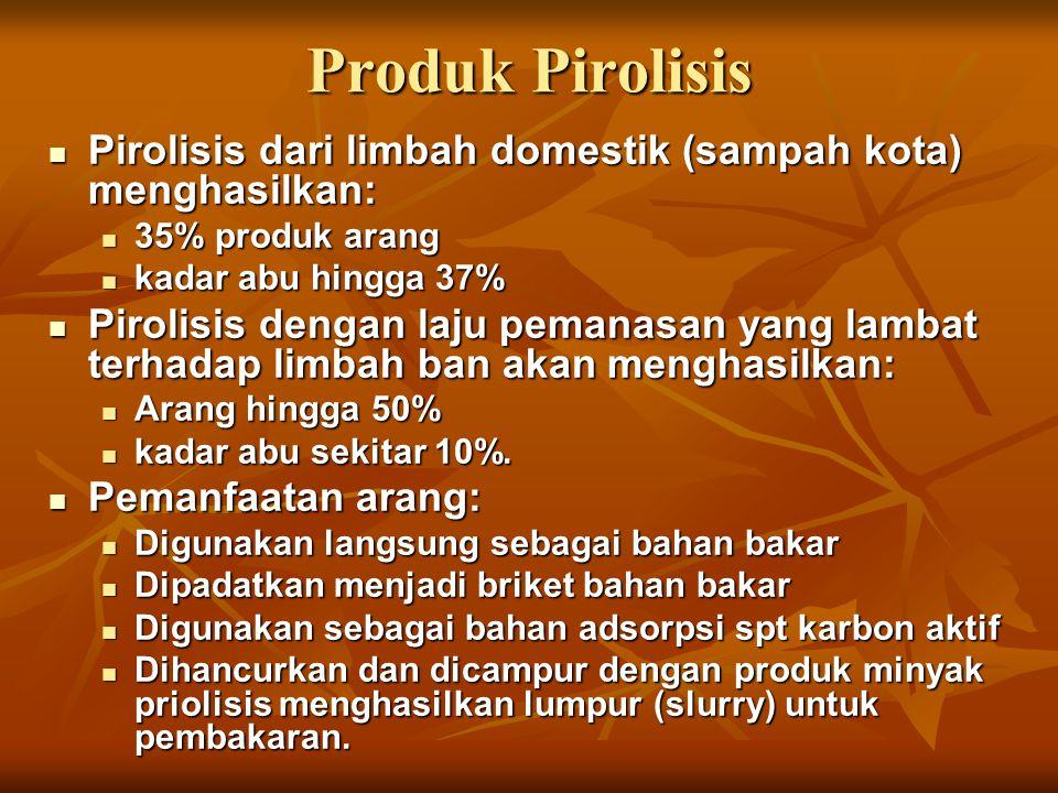 Produk Pirolisis Pirolisis dari limbah domestik (sampah kota) menghasilkan: Pirolisis dari limbah domestik (sampah kota) menghasilkan: 35% produk aran
