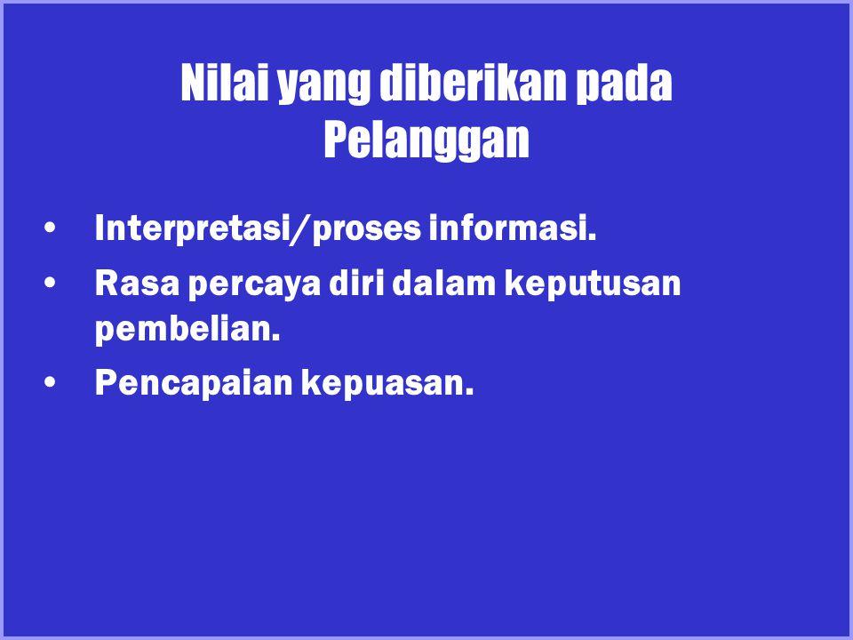 Nilai yang diberikan pada Pelanggan Interpretasi/proses informasi.