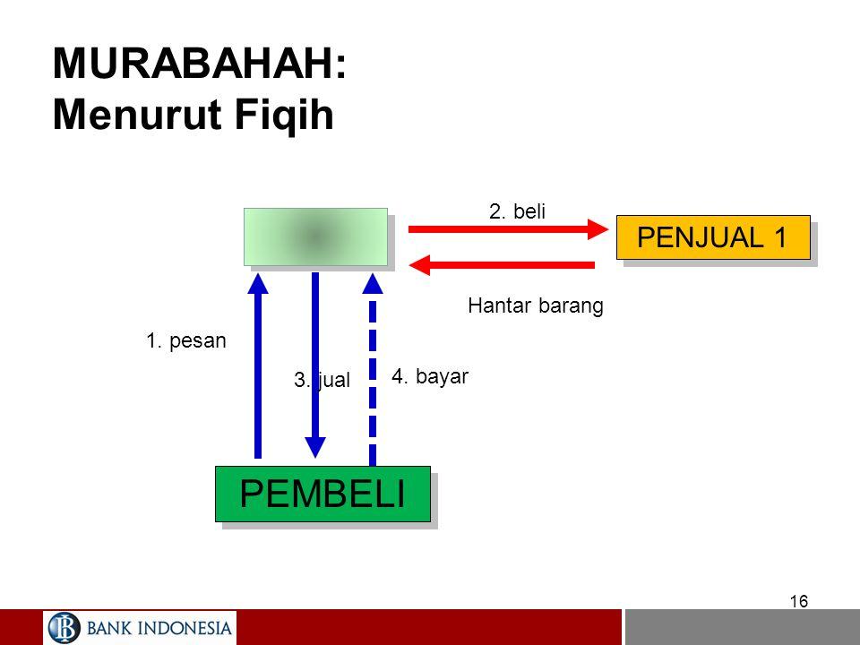 15 MURABAHAH Feature –Dalam fiqih klasik, penjual membeli barang langsung dari penjual pertama.