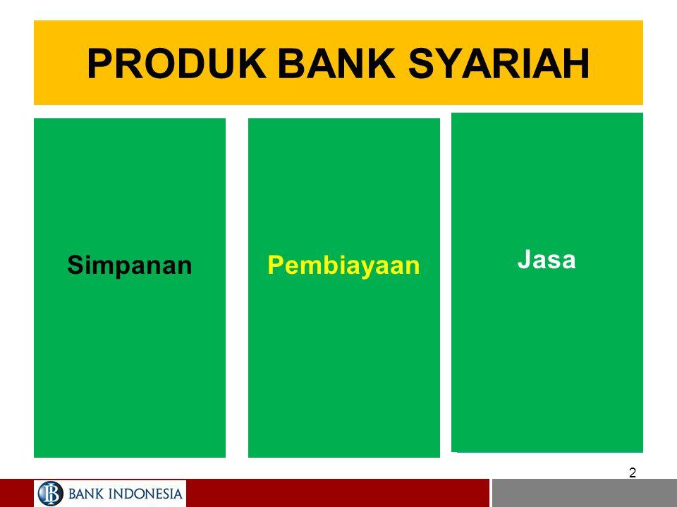 12 PENYALURAN DANA Kategori –Dalam menyalurkan dananya, bank syariah menggunakan berbagai produk yang dibagi menjadi 3 kategori besar: Jual Beli Bagi Hasil/Untung Sewa