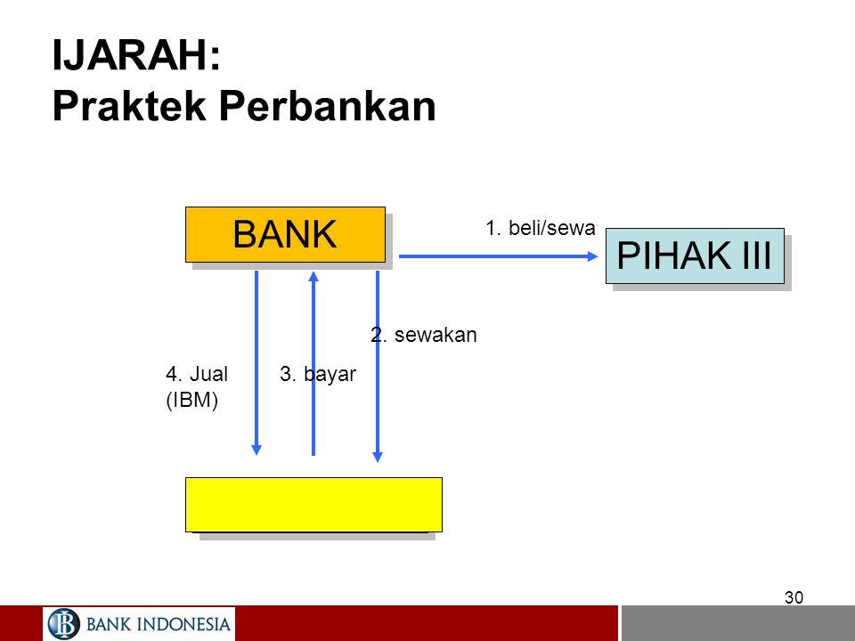 IJARAH: Menurut Fiqih 29 MU'JIR MUSTA'JIR PIHAK III 2. sewakan 1. beli 3. bayar barang