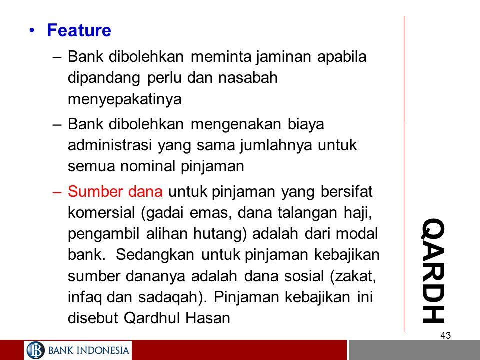 QARDH Definisi –Adalah pinjaman dana untuk jangka waktu tertentu yang mengharuskan pengembalian sejumlah yang dipinjam Feature –Dalam pembiayaan bank bertindak selaku pemberi pinjaman (muqridh) dan nasabah yang menerima pinjaman (muqtaridh) –Bank tidak boleh mengenakan imbalan kepada peminjam baik berupa lumsump ataupun persentase dari jumlah pinjaman.