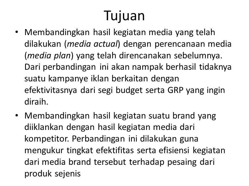 Tujuan Membandingkan hasil kegiatan media yang telah dilakukan (media actual) dengan perencanaan media (media plan) yang telah direncanakan sebelumnya.