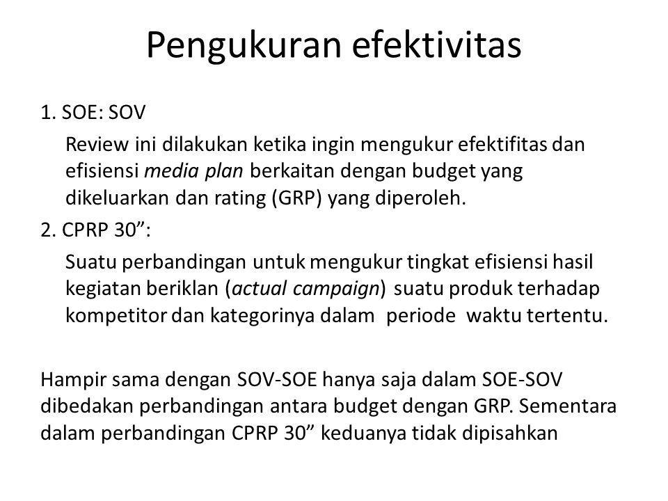 Pengukuran efektivitas 1.