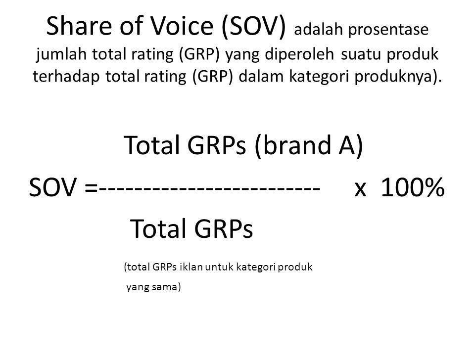 Share of Voice (SOV) adalah prosentase jumlah total rating (GRP) yang diperoleh suatu produk terhadap total rating (GRP) dalam kategori produknya).