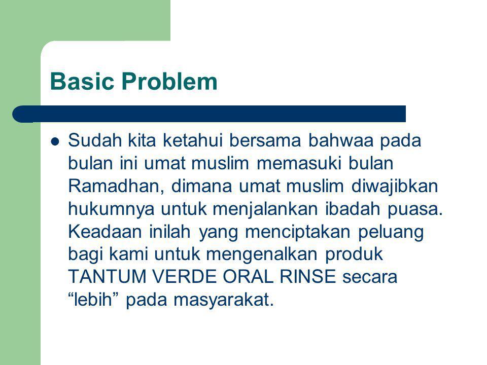 Basic Problem Sudah kita ketahui bersama bahwaa pada bulan ini umat muslim memasuki bulan Ramadhan, dimana umat muslim diwajibkan hukumnya untuk menja
