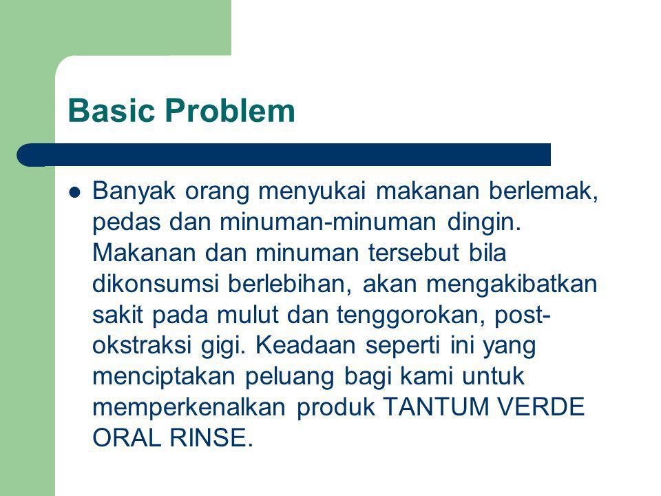 Basic Problem Banyak orang menyukai makanan berlemak, pedas dan minuman-minuman dingin. Makanan dan minuman tersebut bila dikonsumsi berlebihan, akan