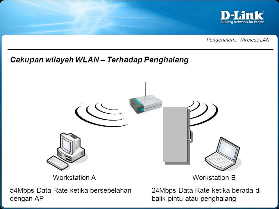 Pengenalan… Wireless LAN Cakupan wilayah WLAN – Terhadap Penghalang Workstation A 54Mbps Data Rate ketika bersebelahan dengan AP Workstation B 24Mbps Data Rate ketika berada di balik pintu atau penghalang