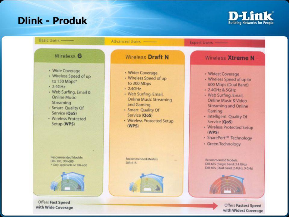 Dlink - Produk