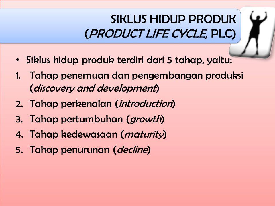 KARAKTERISTIK SIKLUS HIDUP PRODUK (PRODUCT LIFE CYCLE, PLC) KARAKTERISTIK SIKLUS HIDUP PRODUK (PRODUCT LIFE CYCLE, PLC) Pengemba- ngan Perkenalan Pertumbu - han KedewasaanPenurunan PenjualanBelum adaRendah Meningkat cepat PuncakMenurun BiayaTinggi Rata-rataRendah LabaNegative MeningkatTinggiMenurun KonsumenInovasi Pemakai awal Mayoritas menengah Pemakai lambat PesaingTidak ada atau sedikit SedikitBrtambahStabil mulai menurun Menurun