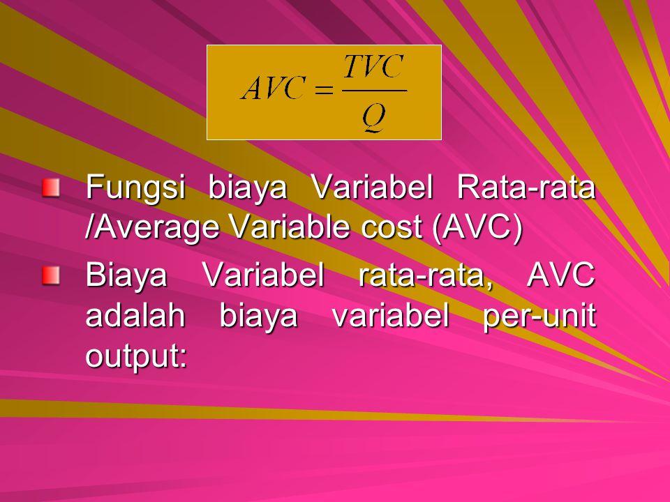 TFC TC q AFC q Biaya tetap rata-rata ini mempunyai sifat semakin besar output semakin dekat dengan sumbu horizontal tetapi tidak akan pernah berimpit