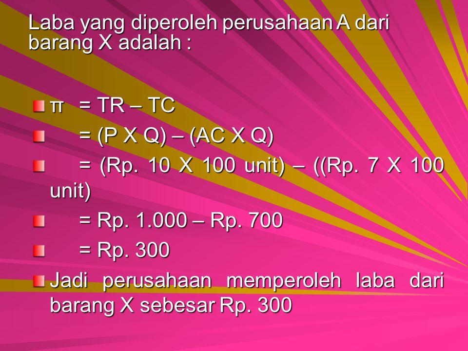 Jawaban Jumlah barang X keseimbangan bagi perusahaan A adalah 100 unit. Karena pada tingkat produksi tersebut harga (P) sama dengan biaya marjinal (MC