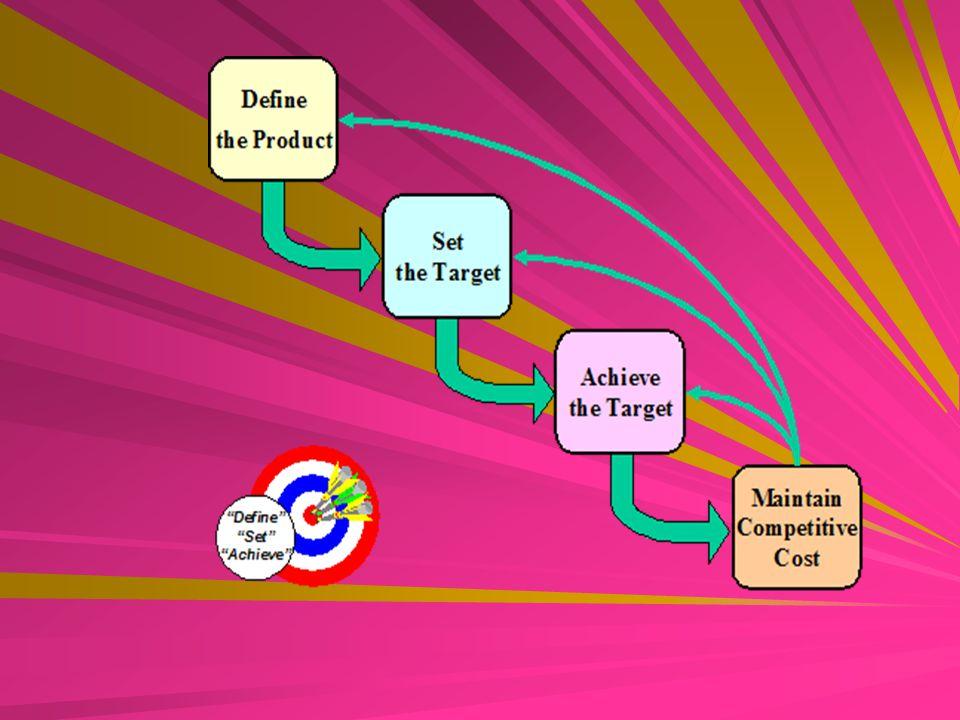 Target Costing dapat membantu dalam: Menjamin produk sesuai dengan kebutuhan konsumen. Menyesuaikan biaya dari suatu produk dengan keinginan konsumen
