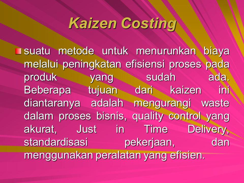 Maintain Competitive Cost Bagian ini membahas tentang bagaimana produk yang dibuat dapat menguasai pasar dan dapat menyaingi produk dari pesaing-pesaingnya.