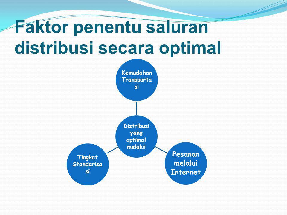 Faktor penentu saluran distribusi secara optimal Distribusi yang optimal melalui Kemudahan Transporta si Pesanan melalui Internet Tingkat Standarisa s
