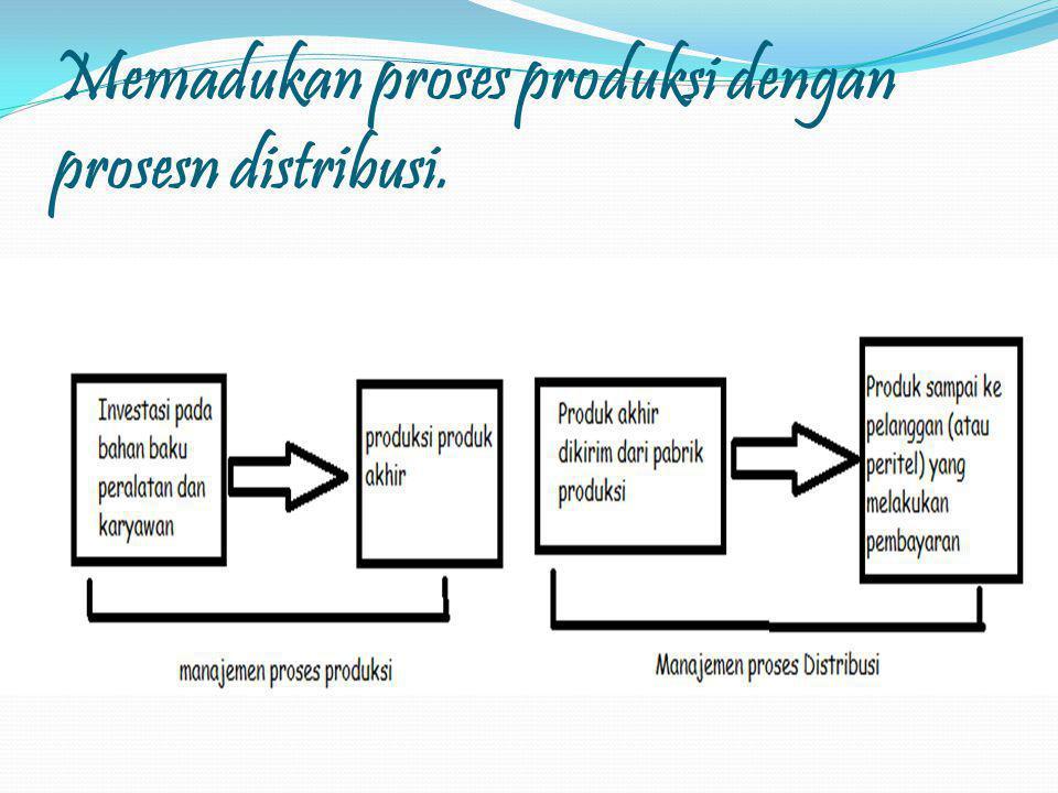 Memadukan proses produksi dengan prosesn distribusi.