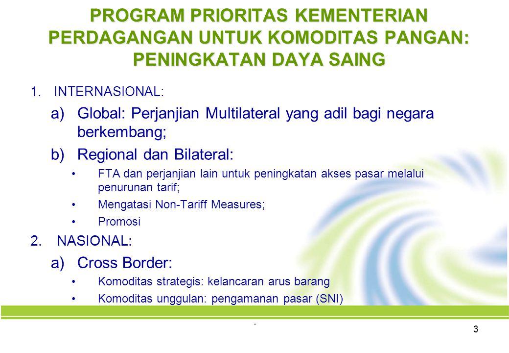 PROGRAM PRIORITAS KEMENTERIAN PERDAGANGAN UNTUK KOMODITAS PANGAN: PENINGKATAN DAYA SAING 1.INTERNASIONAL: a)Global: Perjanjian Multilateral yang adil bagi negara berkembang; b)Regional dan Bilateral: FTA dan perjanjian lain untuk peningkatan akses pasar melalui penurunan tarif; Mengatasi Non-Tariff Measures; Promosi 2.NASIONAL: a)Cross Border: Komoditas strategis: kelancaran arus barang Komoditas unggulan: pengamanan pasar (SNI) 3