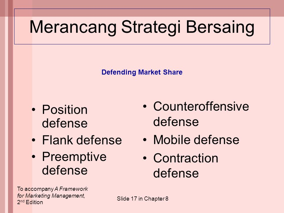 To accompany A Framework for Marketing Management, 2 nd Edition Slide 17 in Chapter 8 Merancang Strategi Bersaing Position defense Flank defense Preem