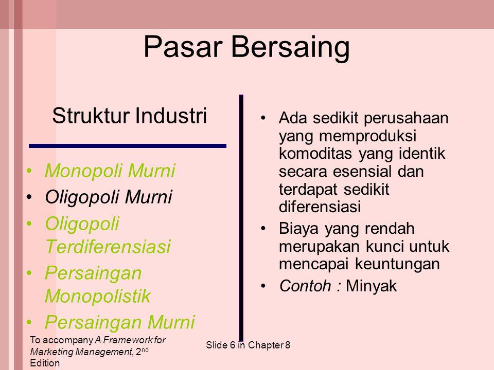 To accompany A Framework for Marketing Management, 2 nd Edition Slide 6 in Chapter 8 Pasar Bersaing Ada sedikit perusahaan yang memproduksi komoditas