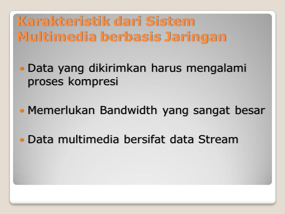 Karakteristik dari Sistem Multimedia berbasis Jaringan Data yang dikirimkan harus mengalami proses kompresi Data yang dikirimkan harus mengalami prose