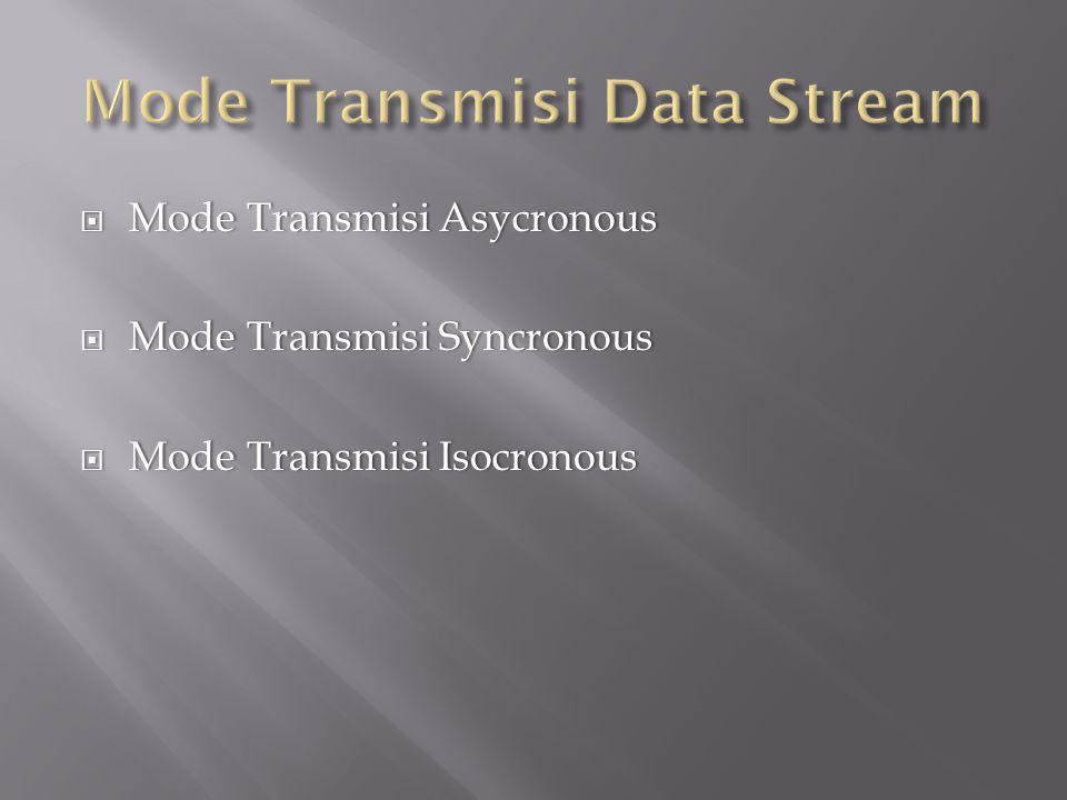  Mode Transmisi Asycronous  Mode Transmisi Syncronous  Mode Transmisi Isocronous