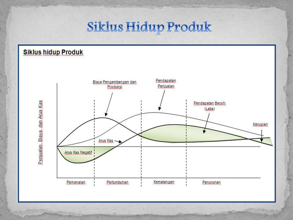 Fase Perkenalan, karena produk pada fase ini masih sedang 'disesuaikan' dengan pasar.