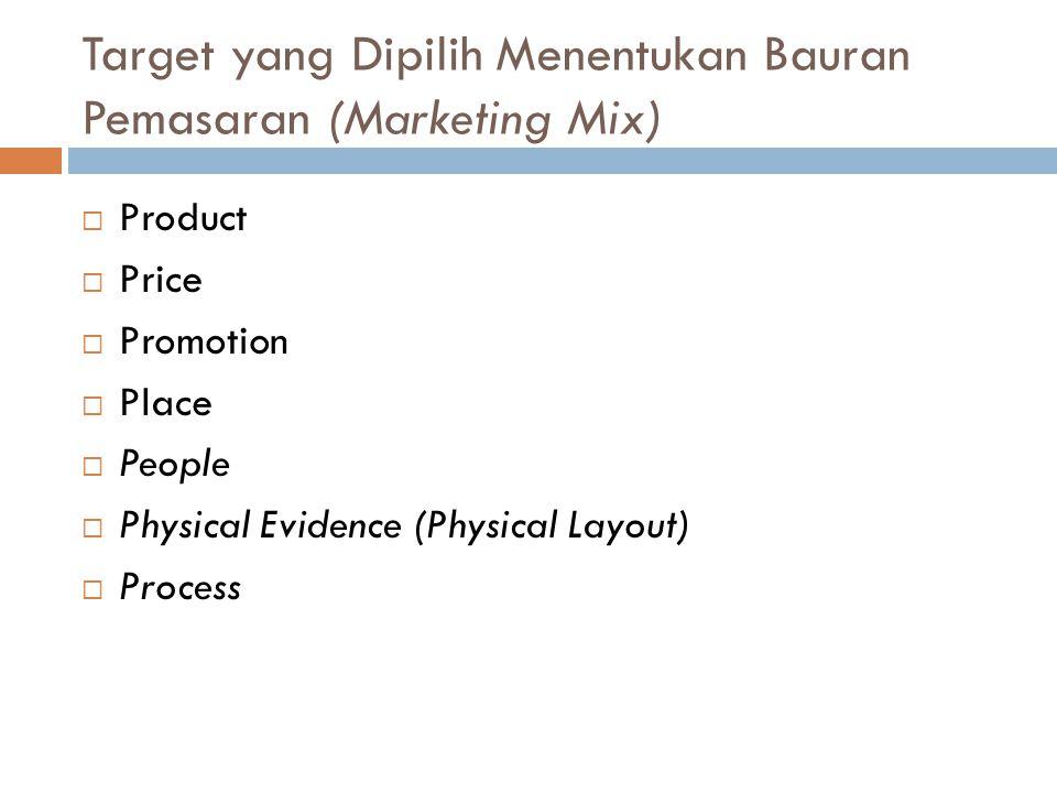 Target yang Dipilih Menentukan Bauran Pemasaran (Marketing Mix)  Product  Price  Promotion  Place  People  Physical Evidence (Physical Layout)  Process