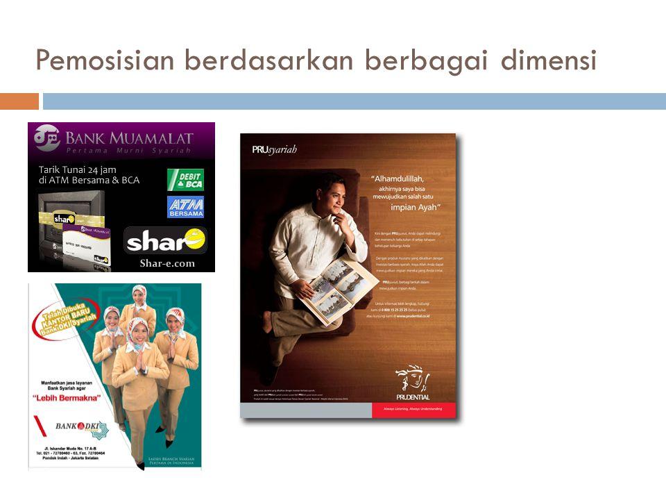 Pemosisian berdasarkan berbagai dimensi