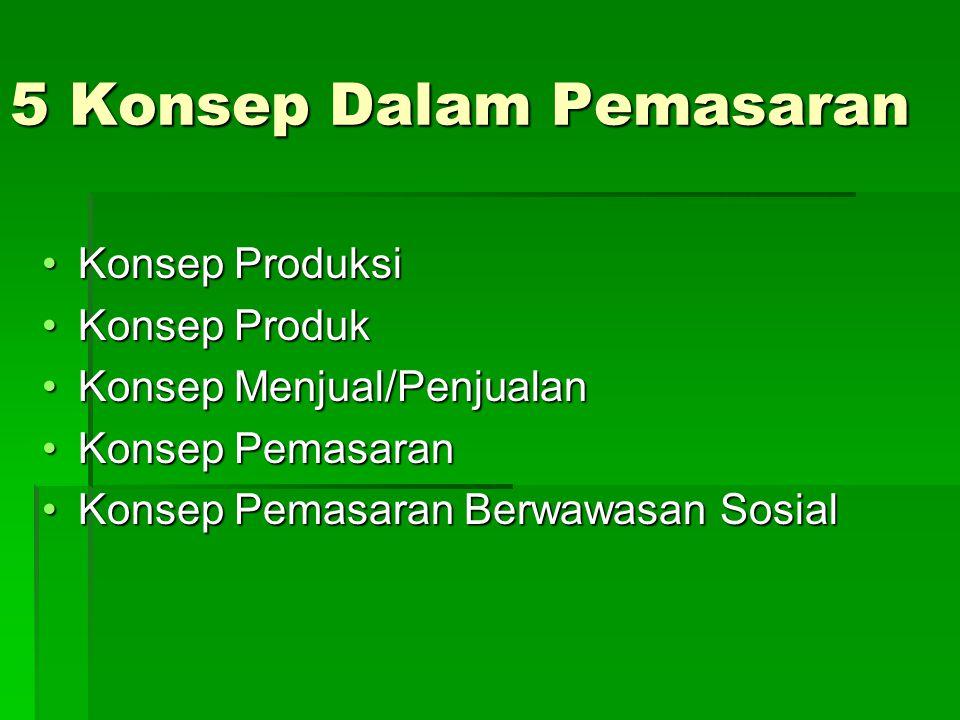 5 Konsep Dalam Pemasaran Konsep ProduksiKonsep Produksi Konsep ProdukKonsep Produk Konsep Menjual/PenjualanKonsep Menjual/Penjualan Konsep PemasaranKo