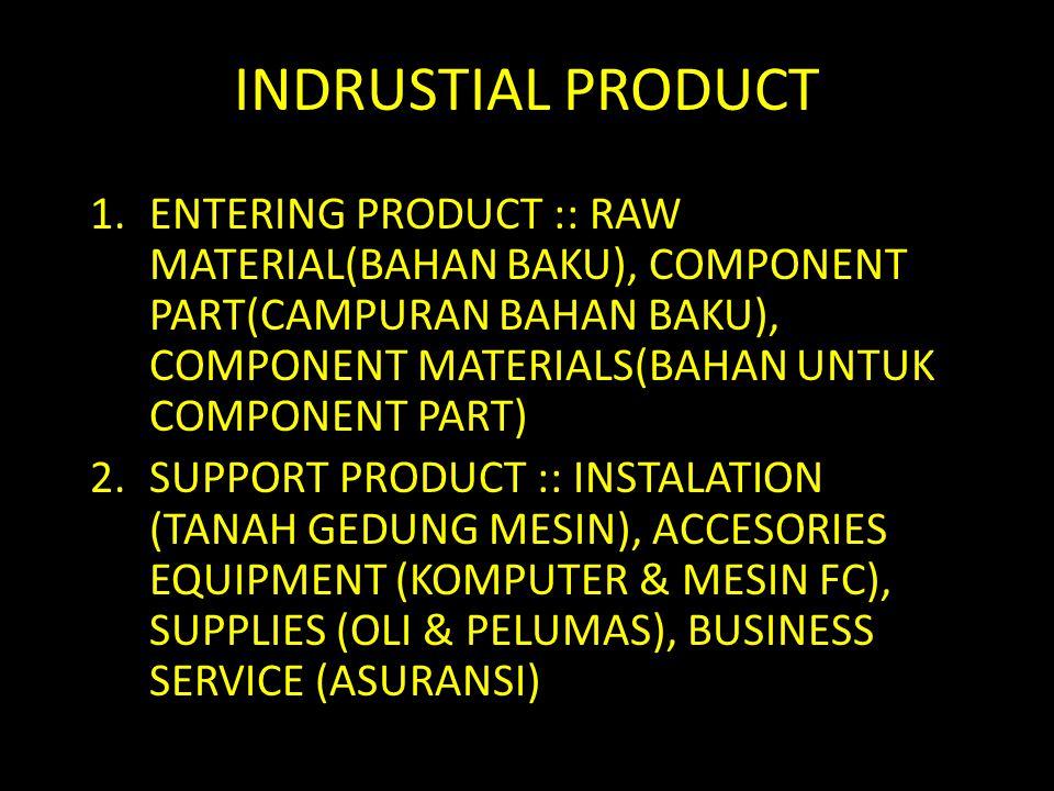 INDRUSTIAL PRODUCT 1.ENTERING PRODUCT :: RAW MATERIAL(BAHAN BAKU), COMPONENT PART(CAMPURAN BAHAN BAKU), COMPONENT MATERIALS(BAHAN UNTUK COMPONENT PART