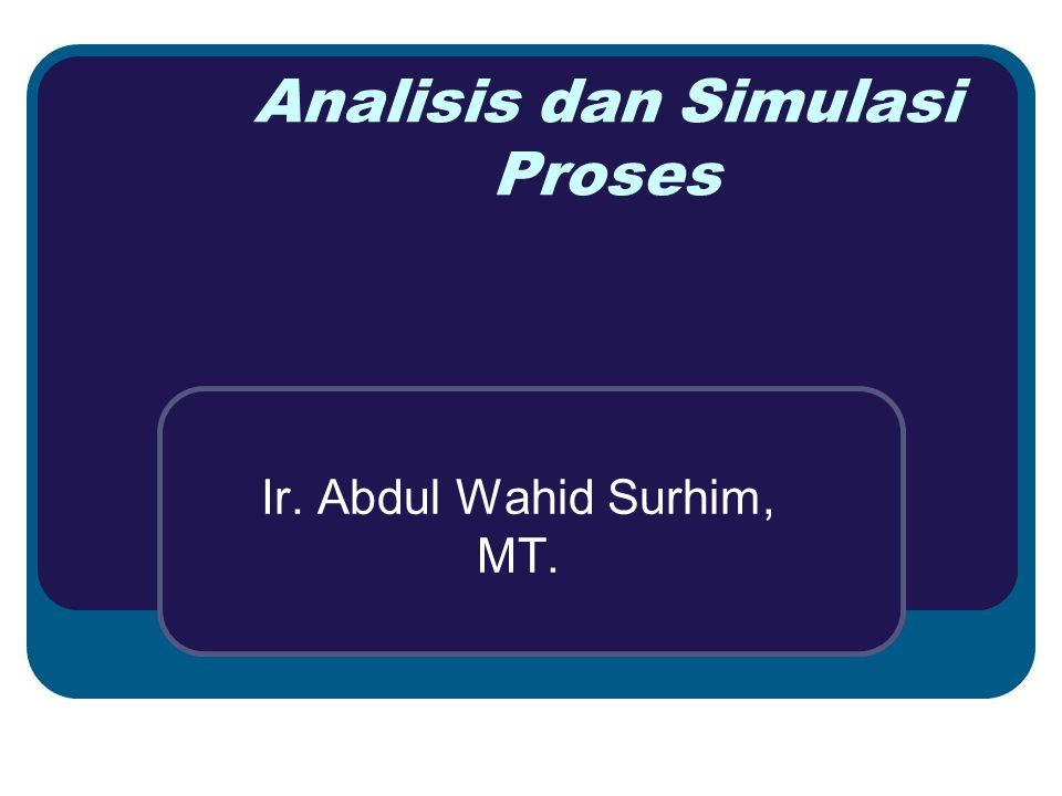 Analisis Sistem Proses DIABATIC CSTR Oleh : Daryanto Riau Andriana Sofia L.