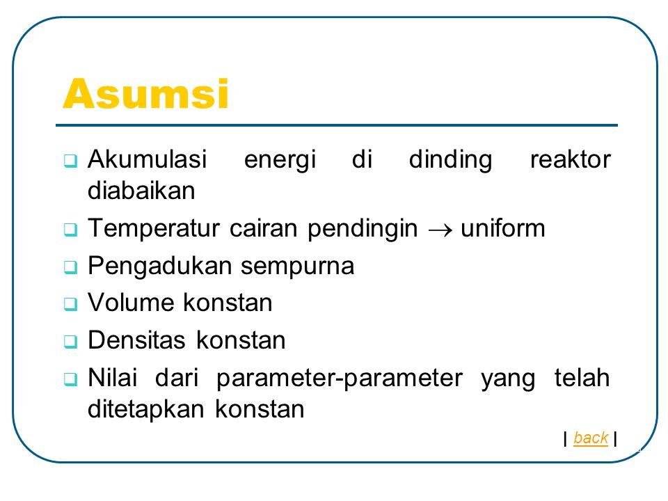 Asumsi AAkumulasi energi di dinding reaktor diabaikan TTemperatur cairan pendingin  uniform PPengadukan sempurna VVolume konstan DDensitas konstan NNilai dari parameter-parameter yang telah ditetapkan konstan back |
