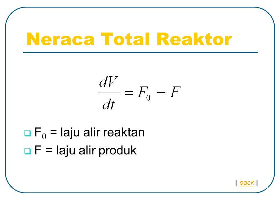 Neraca Total Reaktor  F 0 = laju alir reaktan  F = laju alir produk | back |