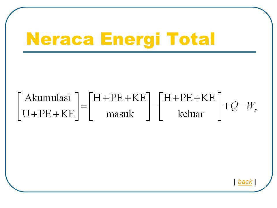 Neraca Energi Total | back |