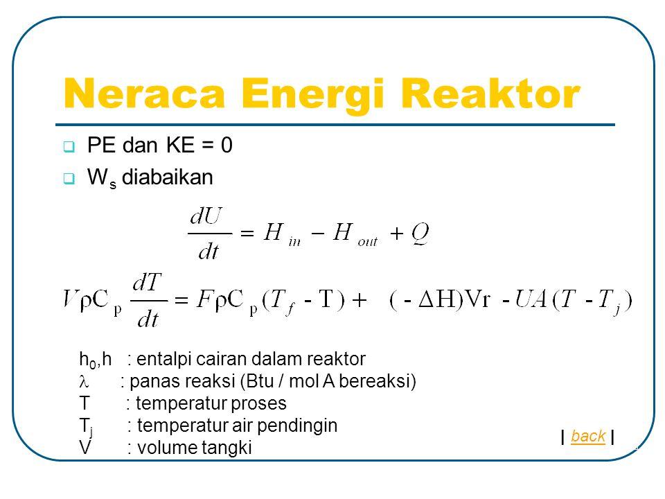 Neraca Energi Reaktor  PE dan KE = 0  W s diabaikan h 0,h : entalpi cairan dalam reaktor : panas reaksi (Btu / mol A bereaksi) T : temperatur proses T j : temperatur air pendingin V : volume tangki | back |