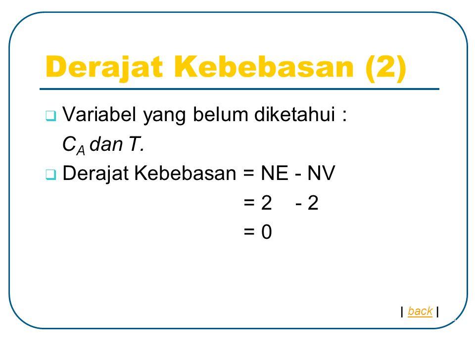 Derajat Kebebasan (2)  Variabel yang belum diketahui : C A dan T.