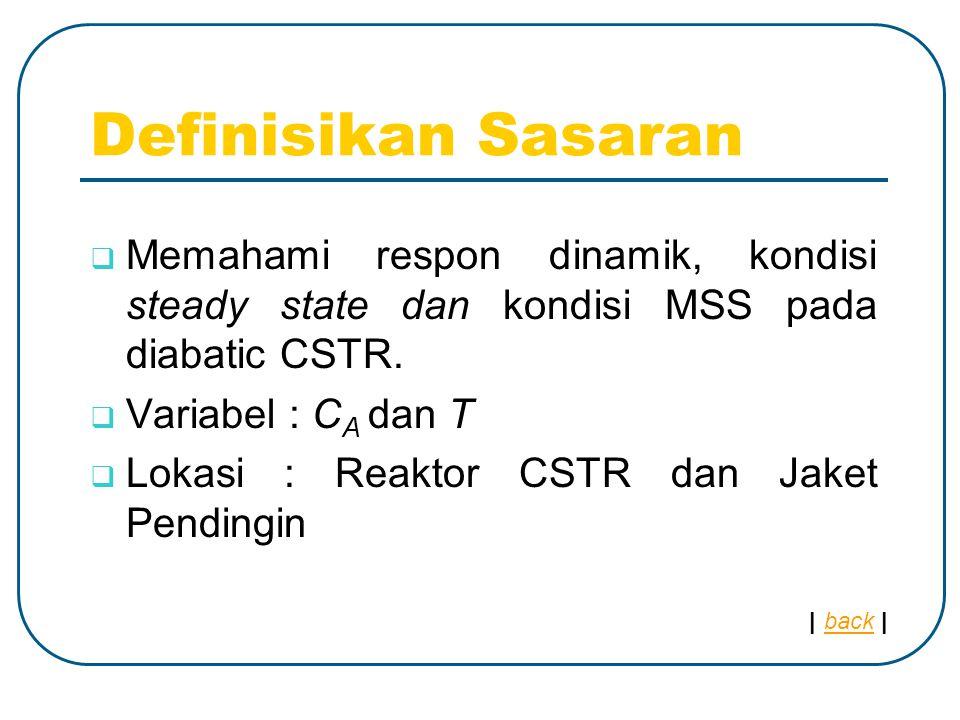 Definisikan Sasaran MMemahami respon dinamik, kondisi steady state dan kondisi MSS pada diabatic CSTR.