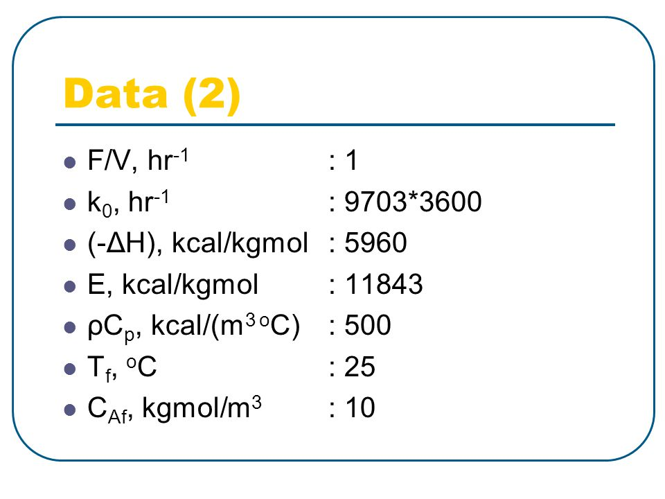 Data (2) F/V, hr -1 : 1 k 0, hr -1 : 9703*3600 (-ΔH), kcal/kgmol: 5960 E, kcal/kgmol: 11843 ρC p, kcal/(m 3 o C): 500 T f, o C: 25 C Af, kgmol/m 3 : 10