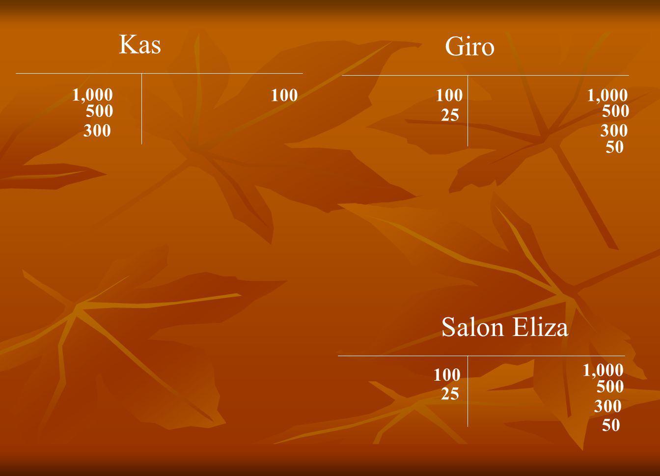Kas Giro 1,000 Salon Eliza 1,000 100 500 300 50 25