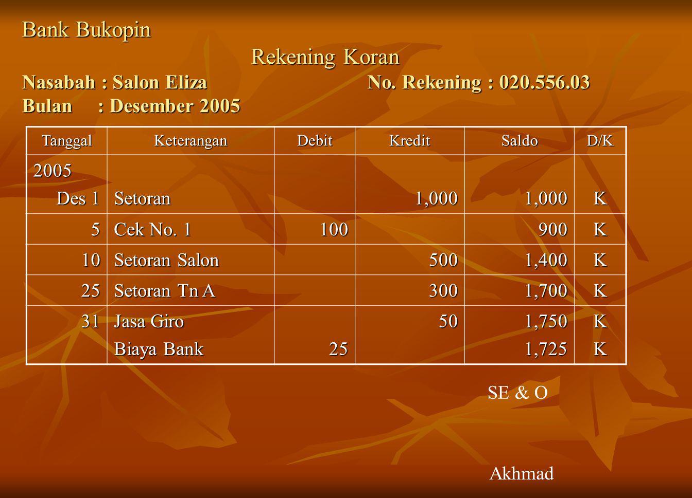 Bank Bukopin Rekening Koran Nasabah : Salon Eliza No.