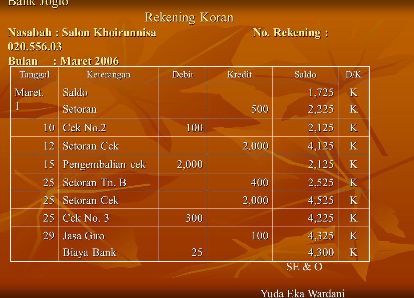 Bank Joglo Rekening Koran Nasabah : Salon Khoirunnisa No.