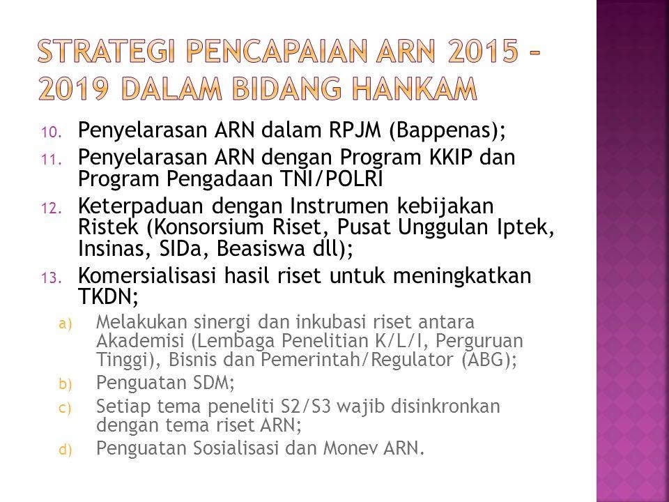 10. Penyelarasan ARN dalam RPJM (Bappenas); 11. Penyelarasan ARN dengan Program KKIP dan Program Pengadaan TNI/POLRI 12. Keterpaduan dengan Instrumen
