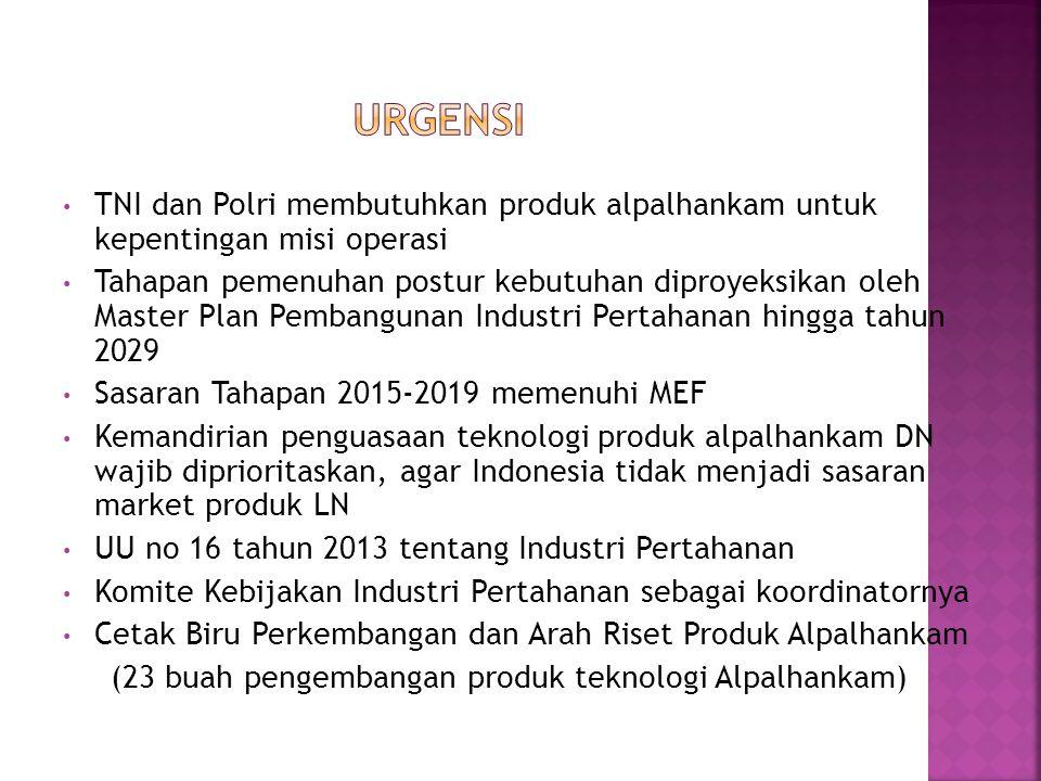 TNI dan Polri membutuhkan produk alpalhankam untuk kepentingan misi operasi Tahapan pemenuhan postur kebutuhan diproyeksikan oleh Master Plan Pembangu