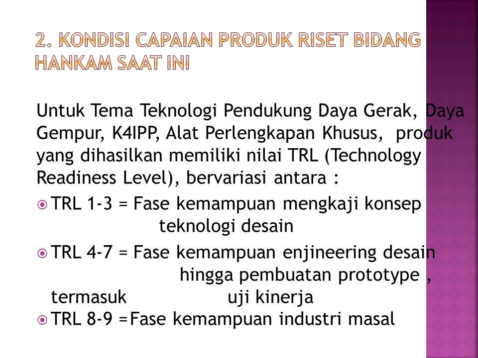 Untuk Tema Teknologi Pendukung Daya Gerak, Daya Gempur, K4IPP, Alat Perlengkapan Khusus, produk yang dihasilkan memiliki nilai TRL (Technology Readine