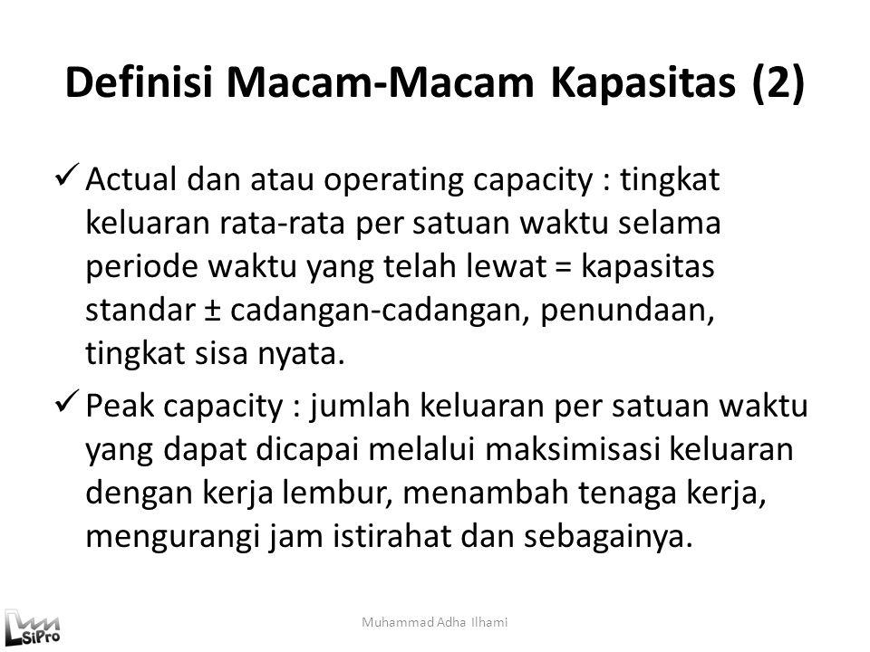 Definisi Macam-Macam Kapasitas (2) Actual dan atau operating capacity : tingkat keluaran rata-rata per satuan waktu selama periode waktu yang telah le