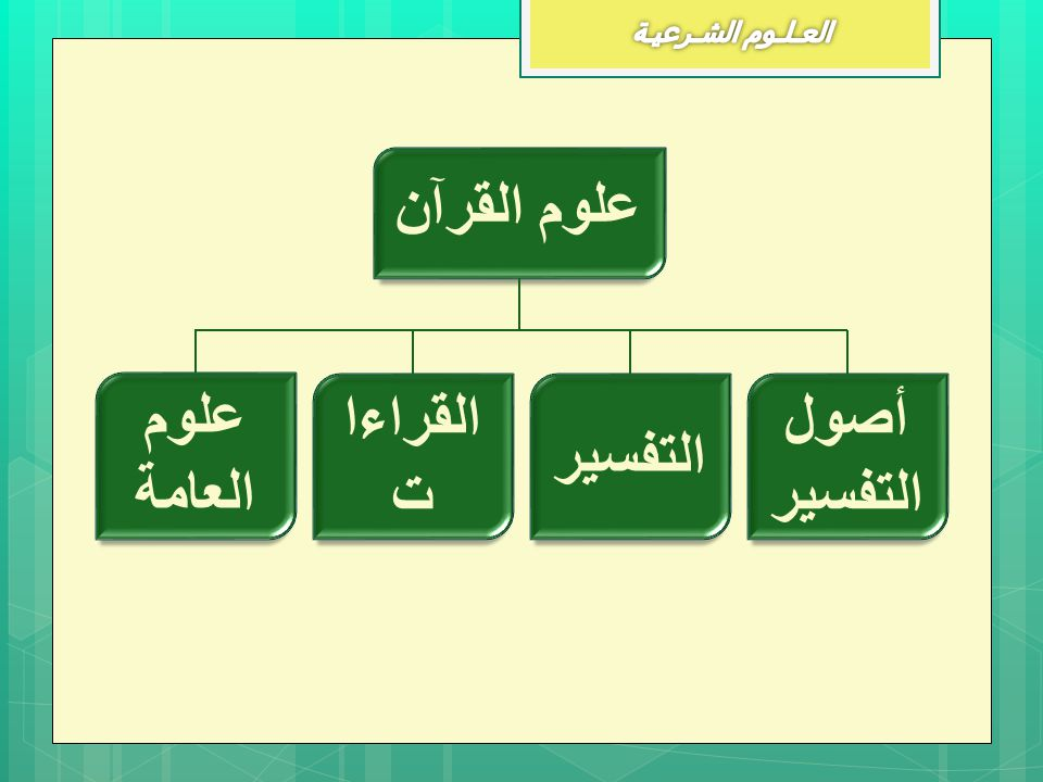 علوم القرآن القراءا ت علوم العامة التفسير أصول التفسير